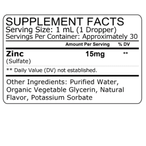 Liquid Zinc Fact Panel